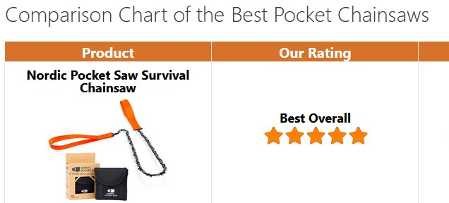 Best Overall Pocket Chainsaw